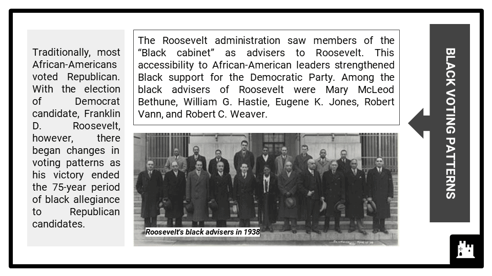 A Level Roosevelt and race relations, 1933-45 Presentation 2