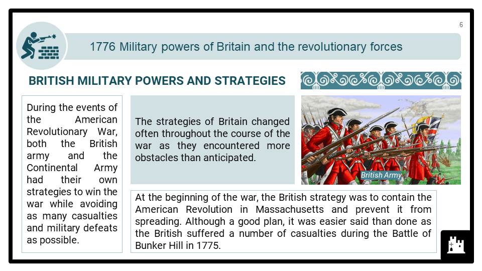 A Level The American War of Independence, 1776-1789 Presentation 1