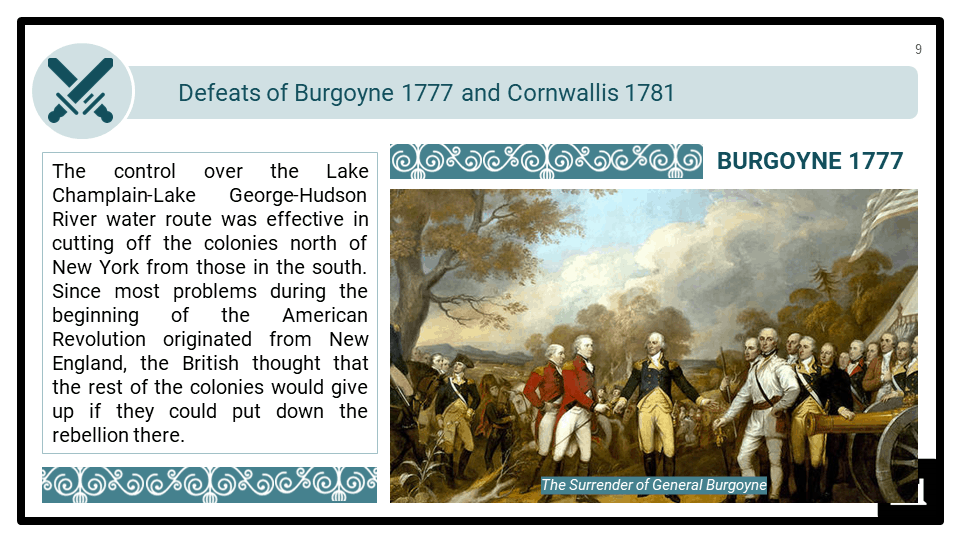 A Level The American War of Independence, 1776-1789 Presentation 4