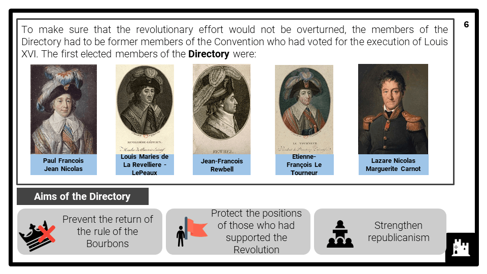 A Level The Directory and Napoleon, 1795-1807 Presentation 2