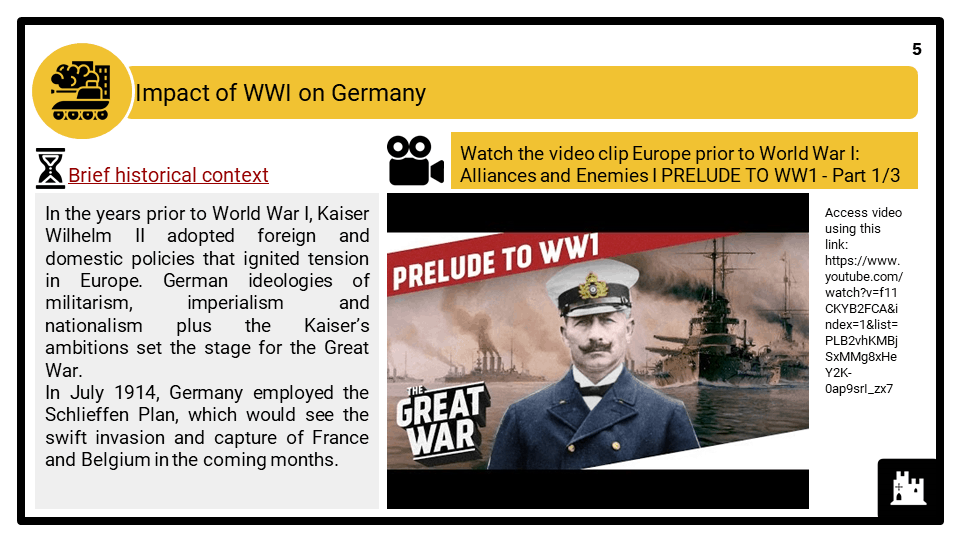 A Level The Weimar Republic, 1914-1929 Presentation 1