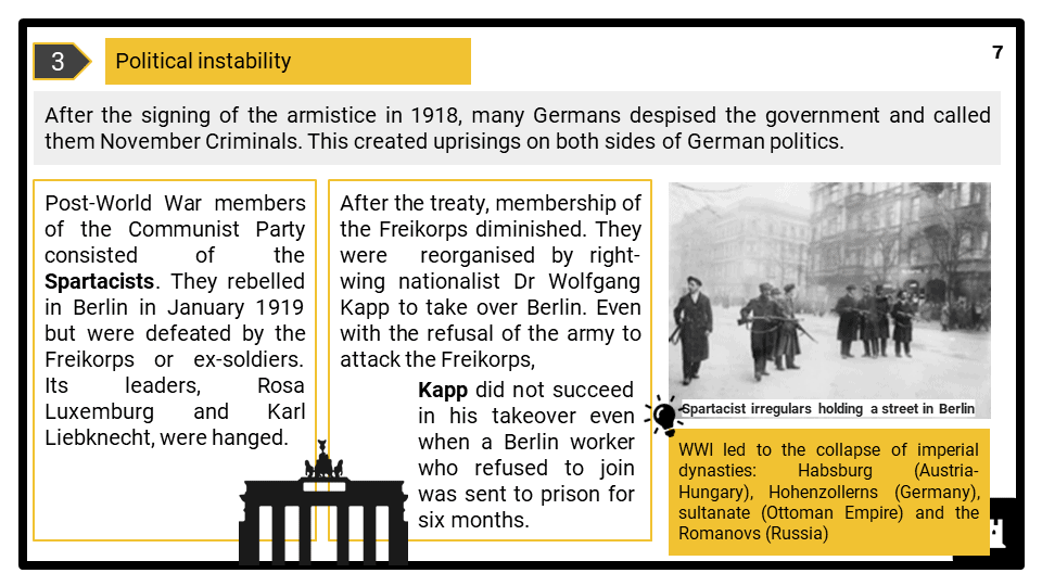 A Level The Weimar Republic, 1914-1929 Presentation 3
