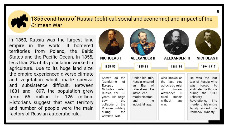 A Level Tsarist Russia, 1855-1917 Presentation 1