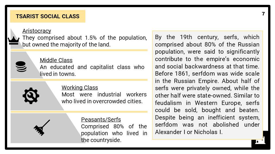 A Level Tsarist Russia, 1855-1917 Presentation 3