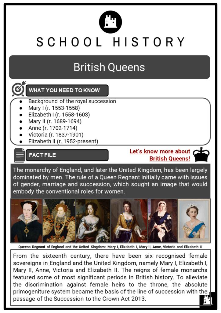 British Queens Resource Collection 1