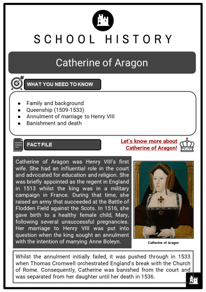 Catherine of Aragon Resource Collection 1