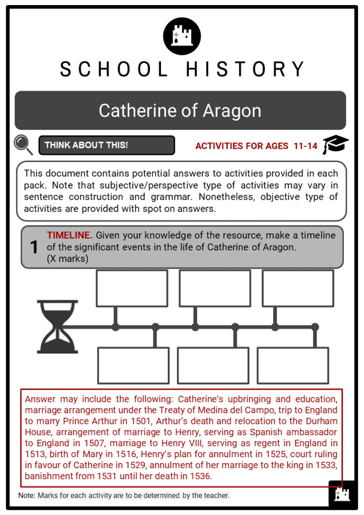 Catherine of Aragon Student Activities & Answer Guide 2