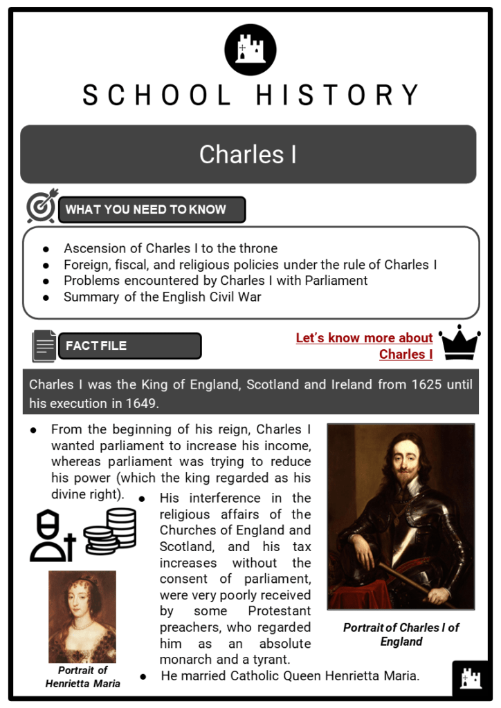 Charles I Resource Collection 1