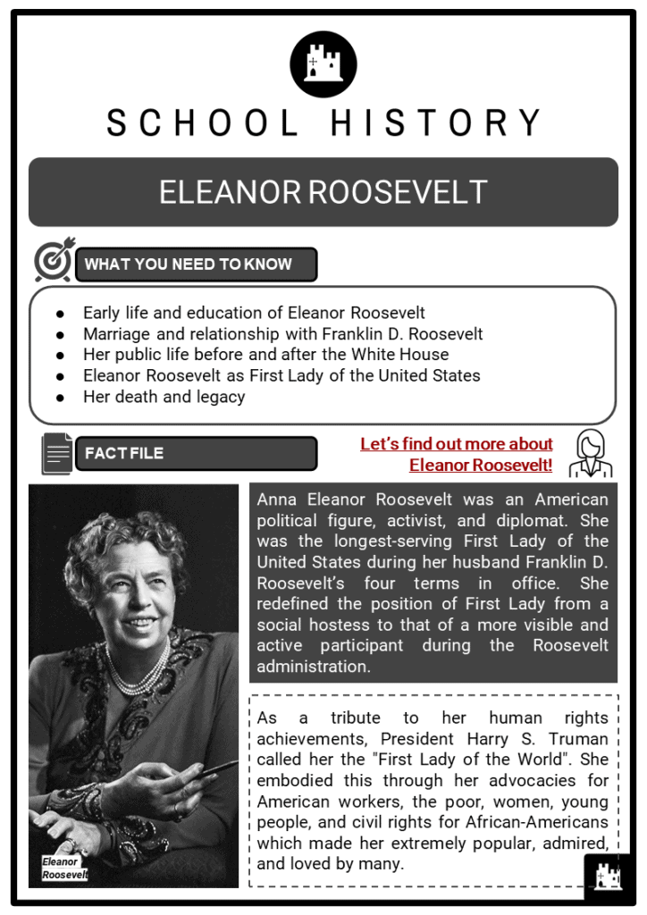 Eleanor Roosevelt Resource Collection 1