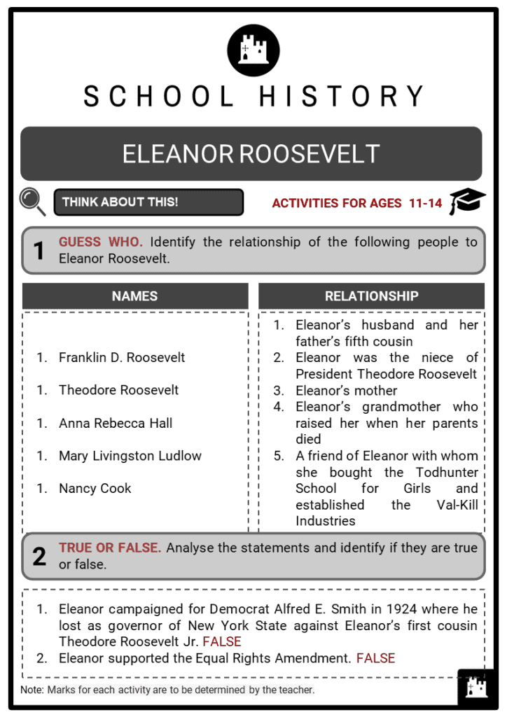 Eleanor Roosevelt Student Activities & Answer Guide 2