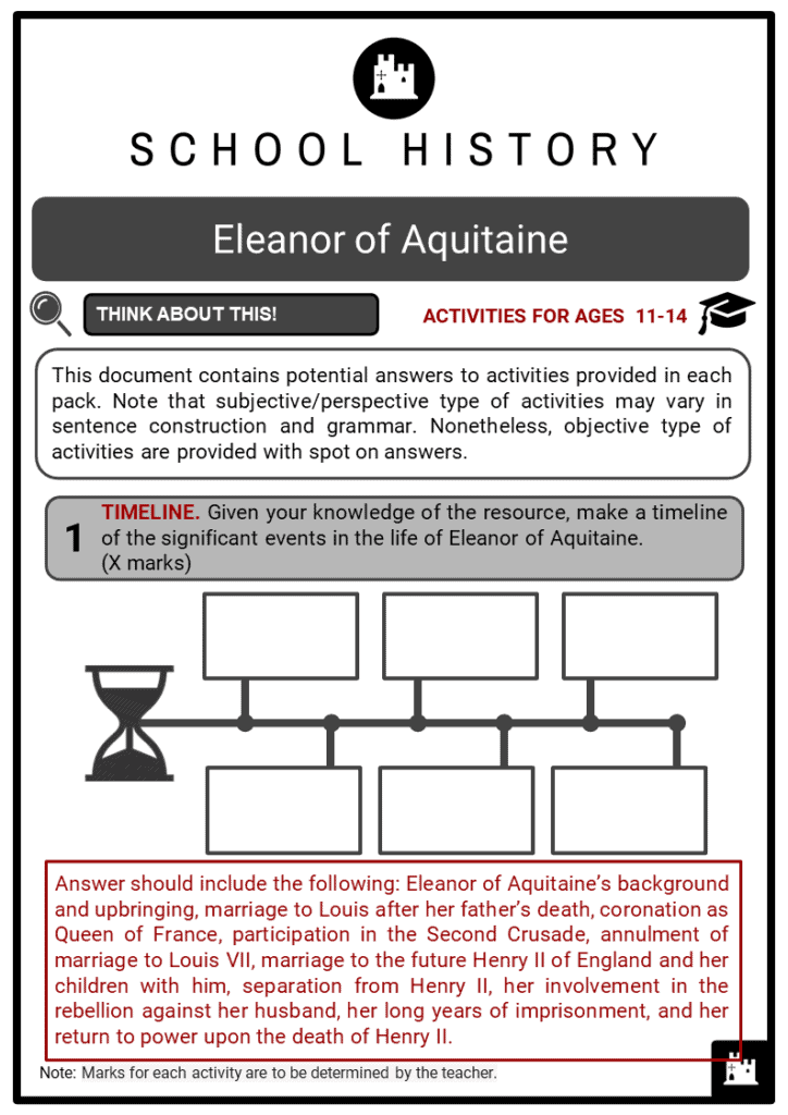 Eleanor of Aquitaine Student Activities & Answer Guide 2