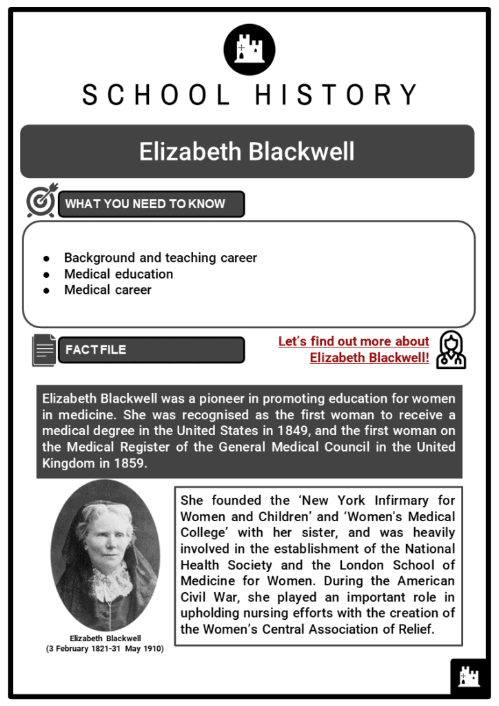 Elizabeth Blackwell Resource Collection 1