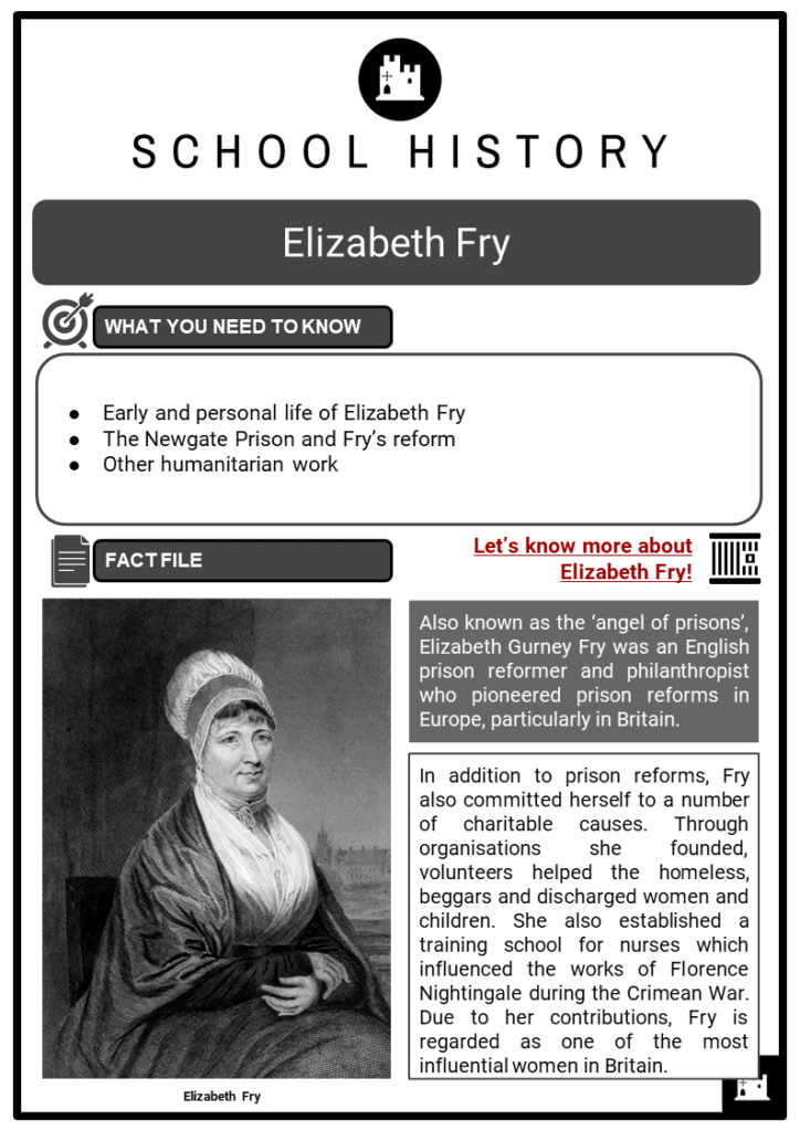 Elizabeth Fry Resource Collection 1
