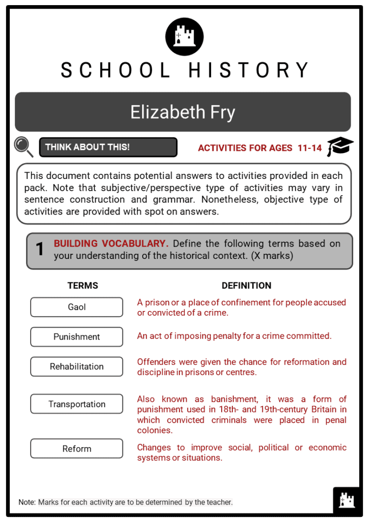 Elizabeth Fry Student Activities & Answer Guide 2
