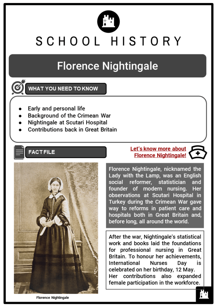Florence Nightingale Resource Collection 1