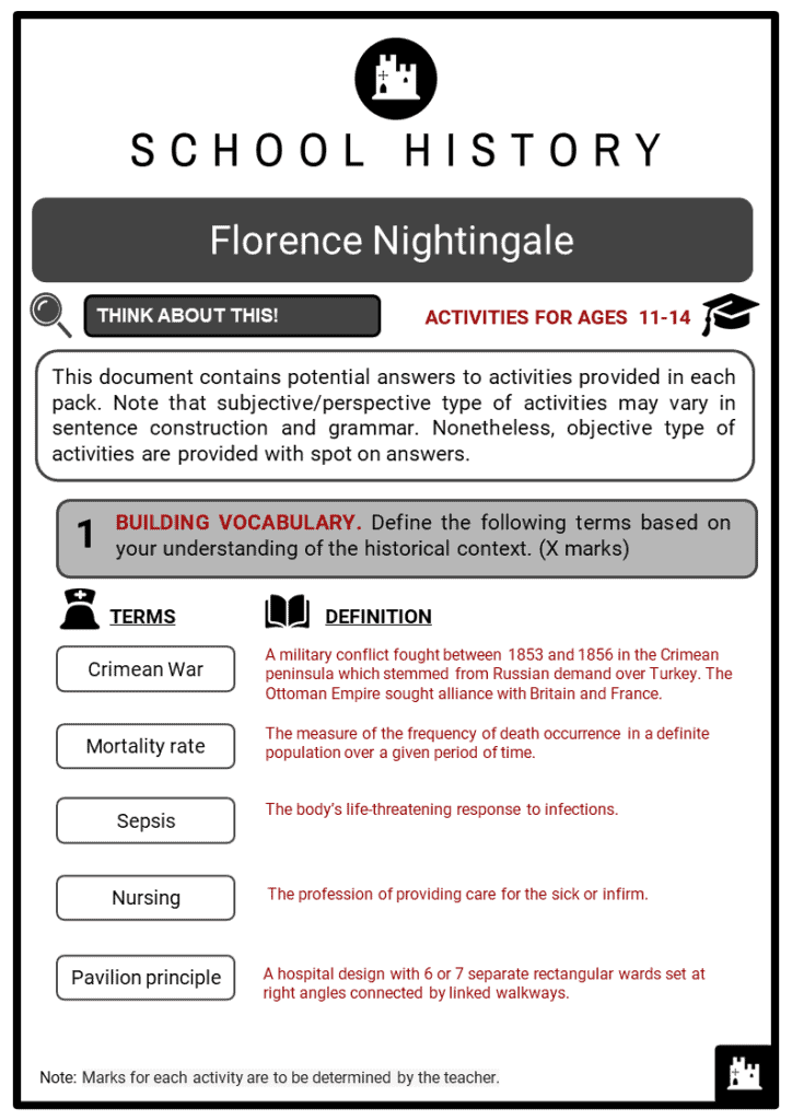 Florence Nightingale Student Activities & Answer Guide 2