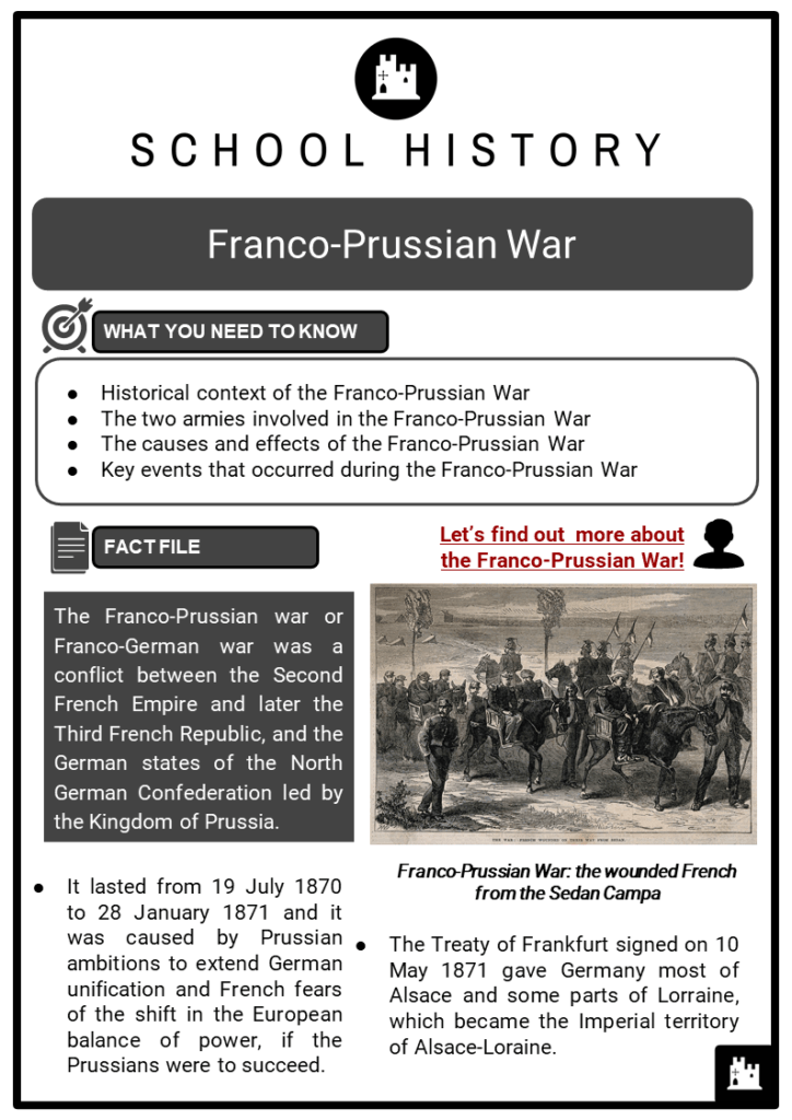 Franco-Prussian War Resource Collection 1