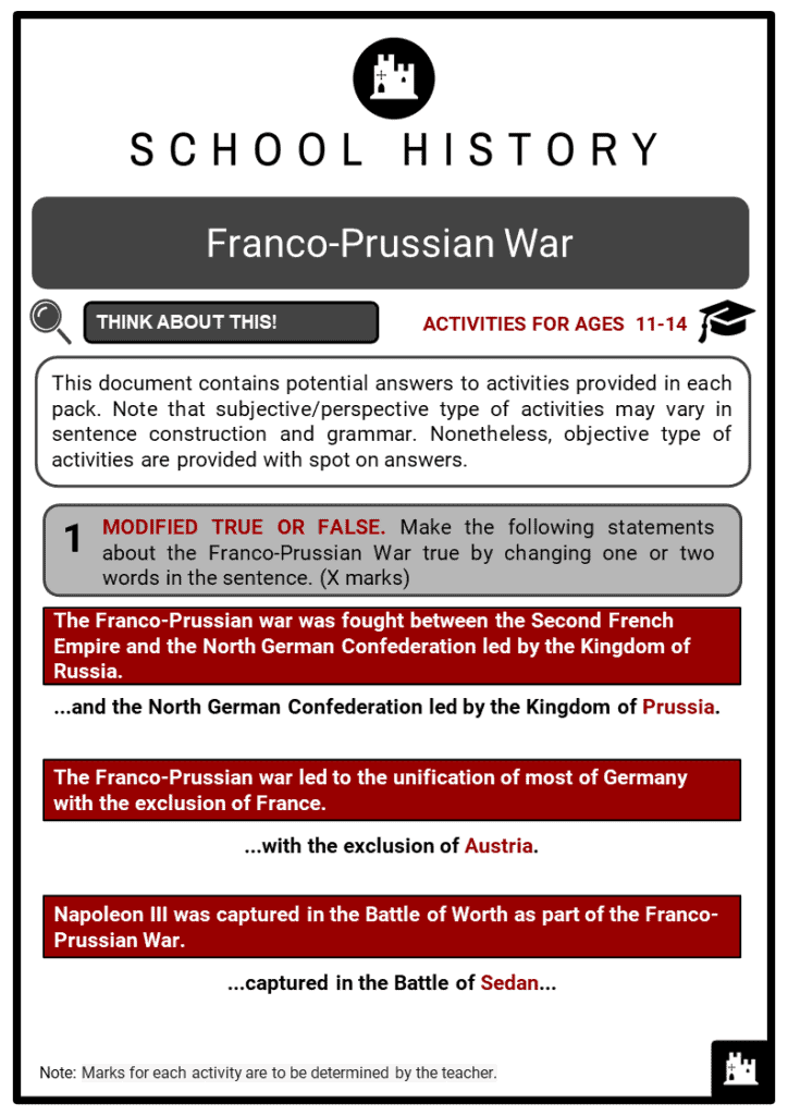 Franco-Prussian War Student Activities & Answer Guide 2