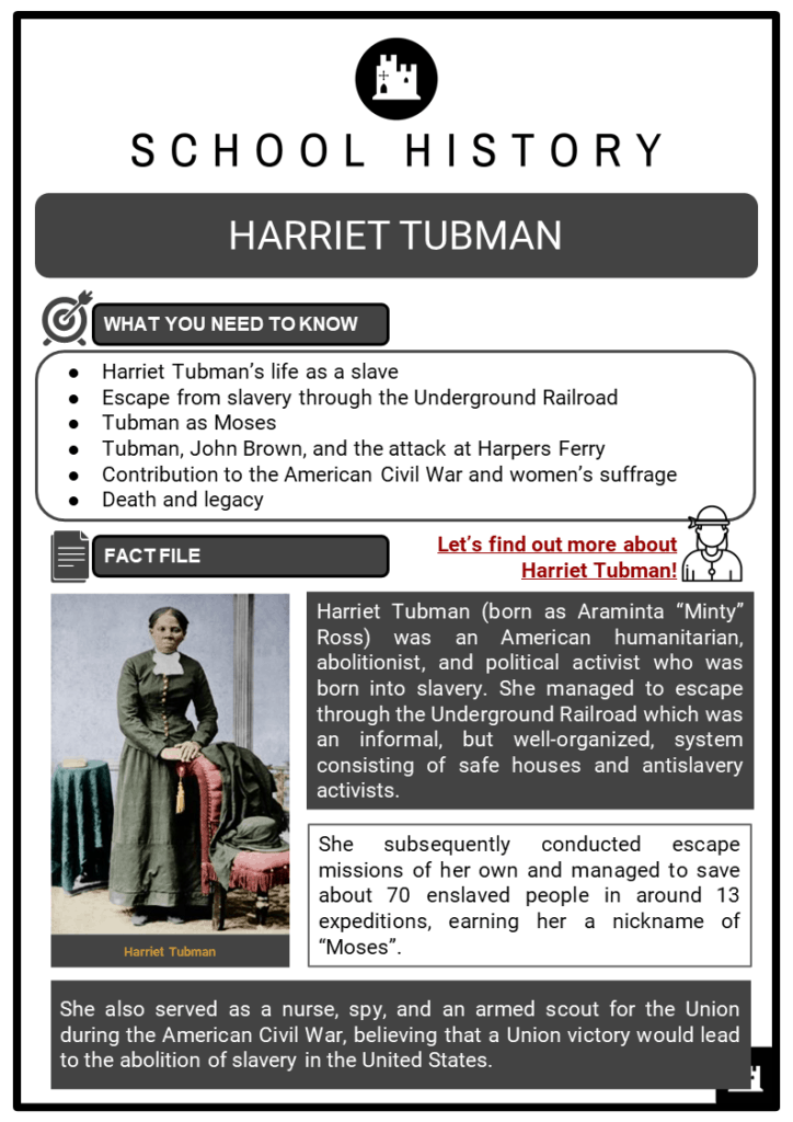 Harriet Tubman Resource Collection 1