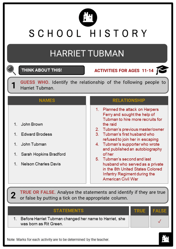 Harriet Tubman Student Activities & Answer Guide 2
