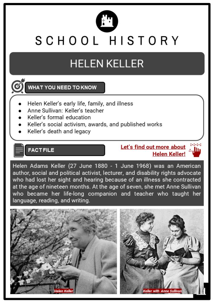 Helen Keller Resource Collection 1