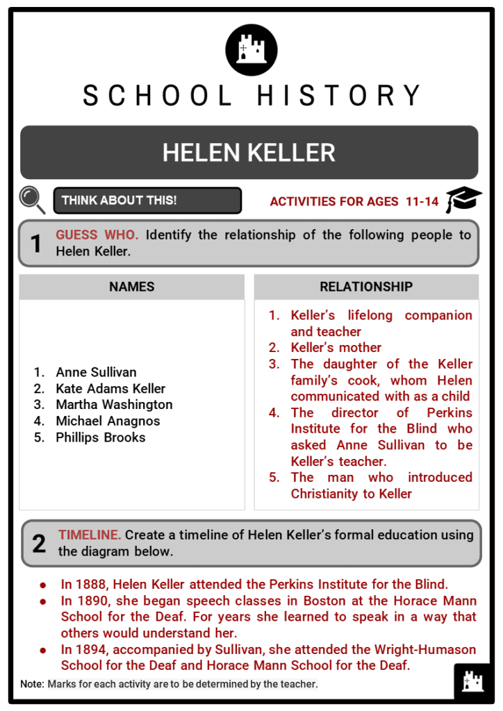 Helen Keller Student Activities & Answer Guide 2