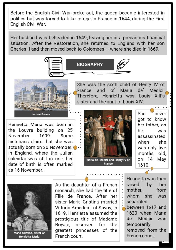 Henrietta Maria Resource Collection 2