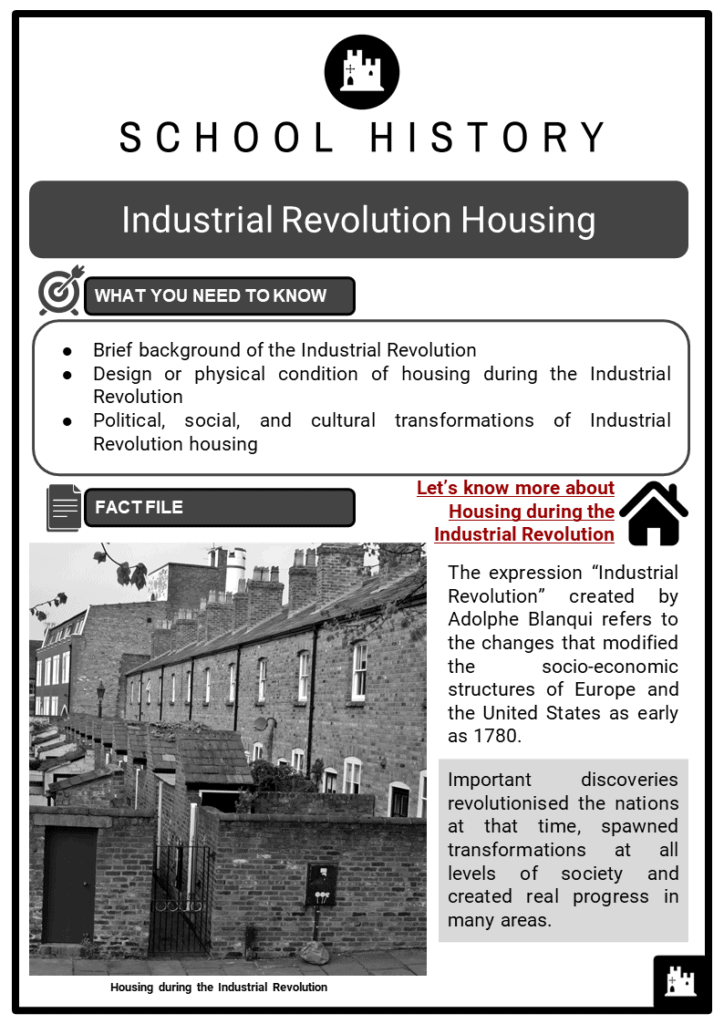 Industrial Revolution Housing Resource Collection 1