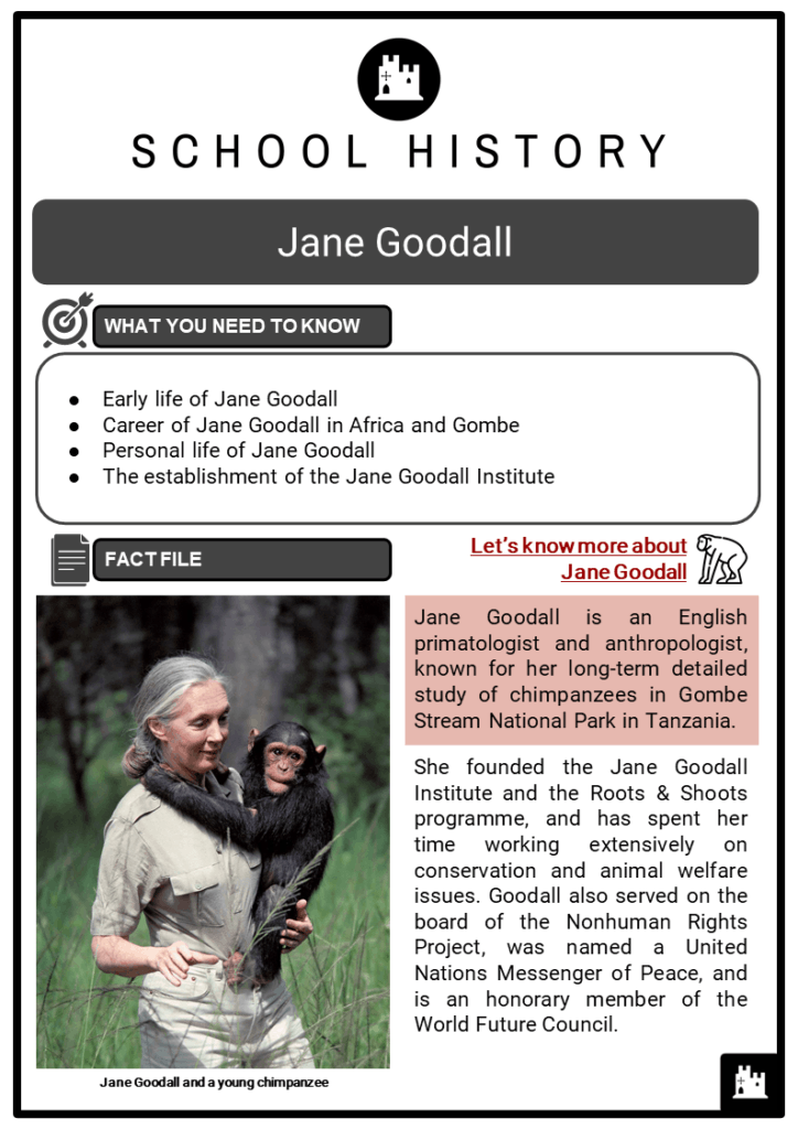 Jane Goodall Resource Collection 1