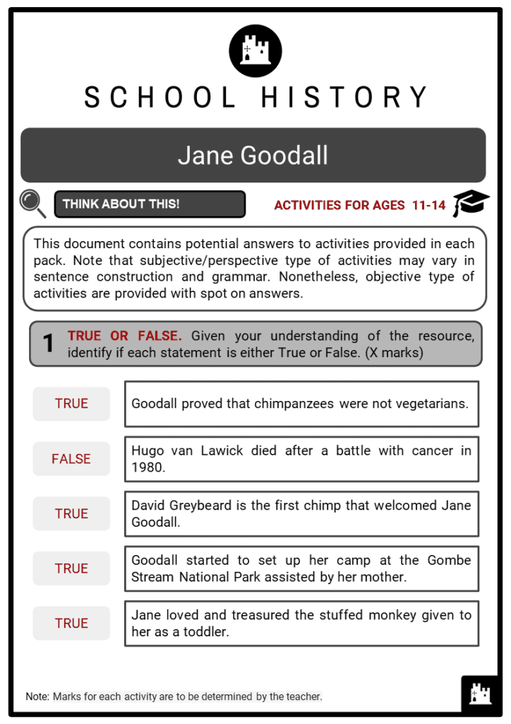 Jane Goodall Student Activities & Answer Guide 2