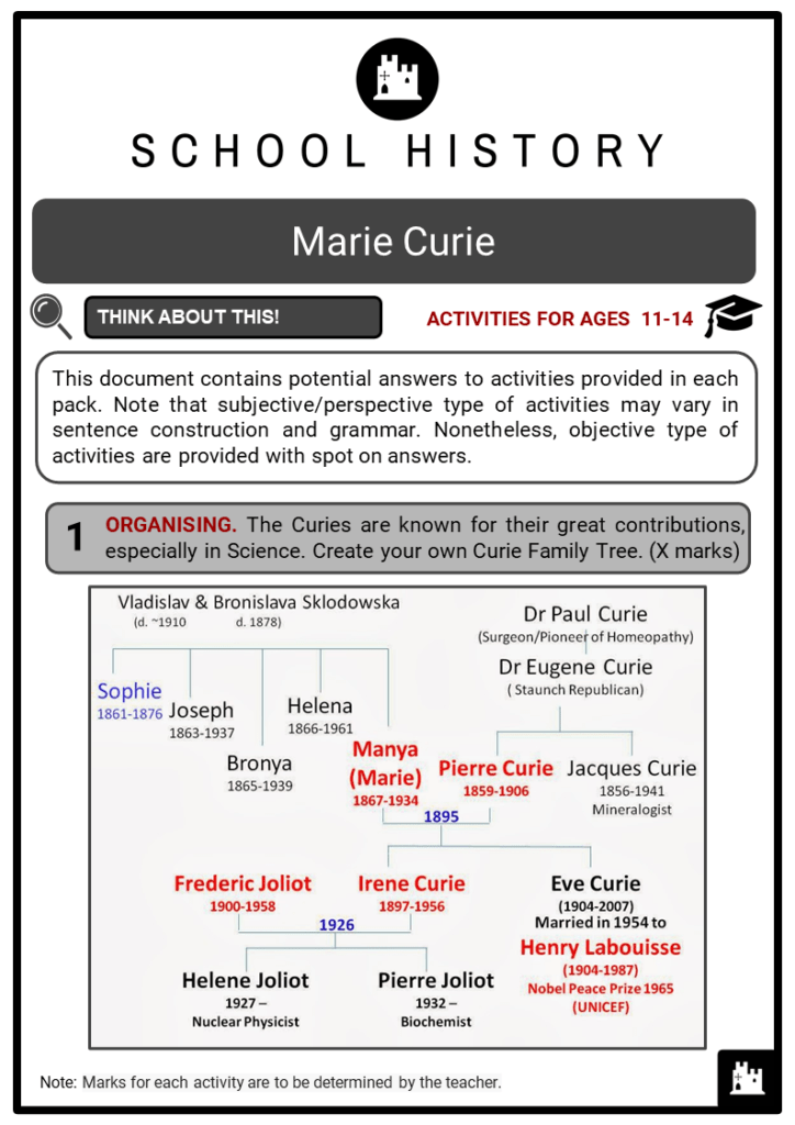 Marie Curie Student Activities & Answer Guide 2