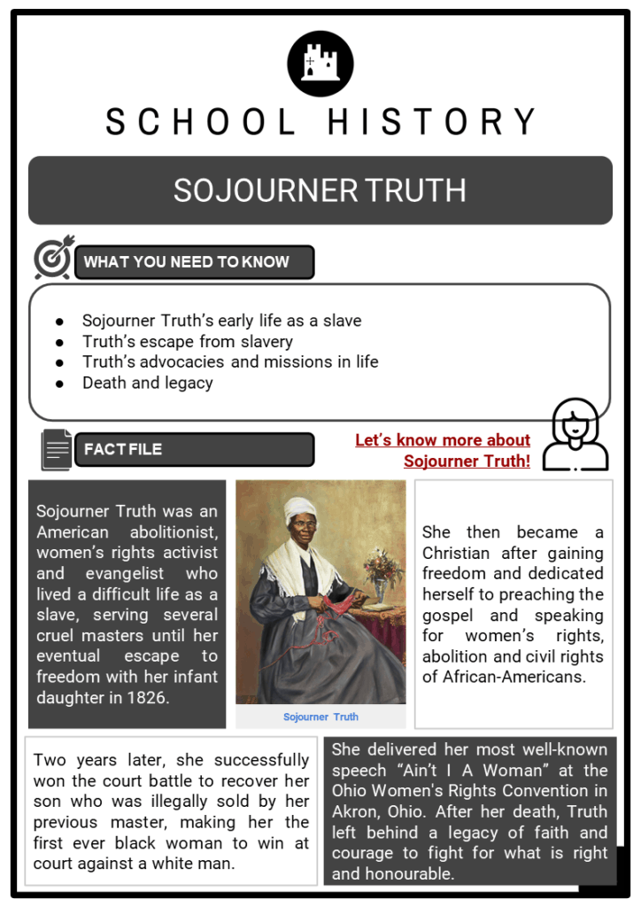 Sojourner Truth Resource Collection 1