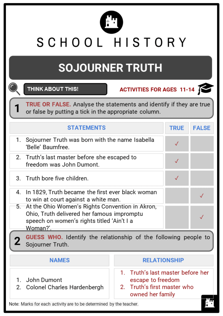 Sojourner Truth Student Activities & Answer Guide 2