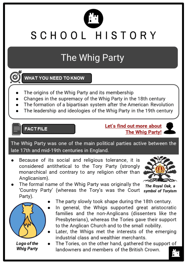 The Whig Party Resource Collection 1