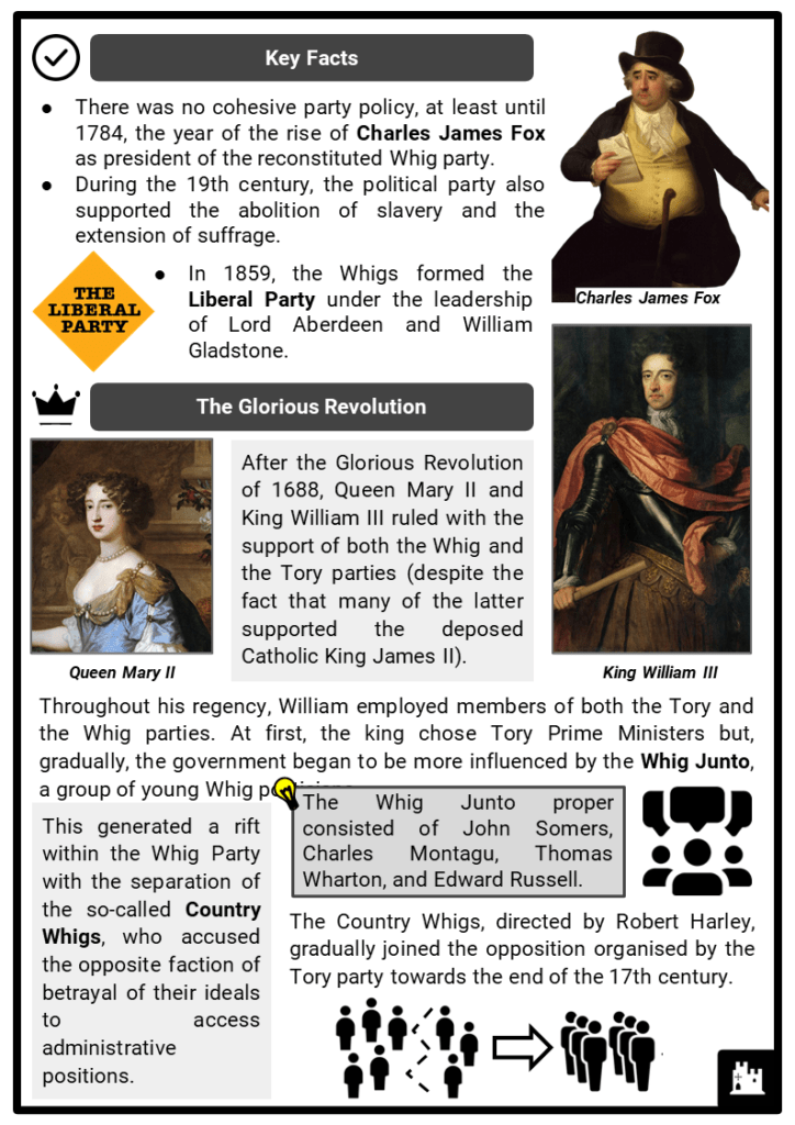 The Whig Party Resource Collection 2