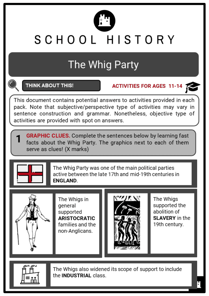 The Whig Party Student Activities & Answer Guide 2