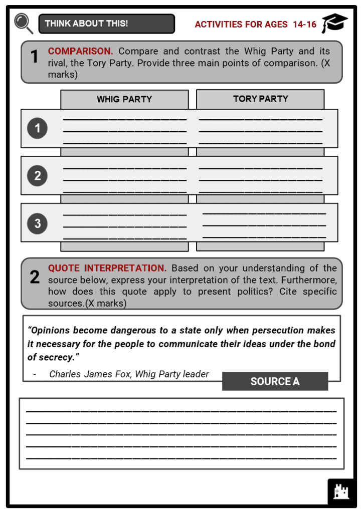 The Whig Party Student Activities & Answer Guide 3