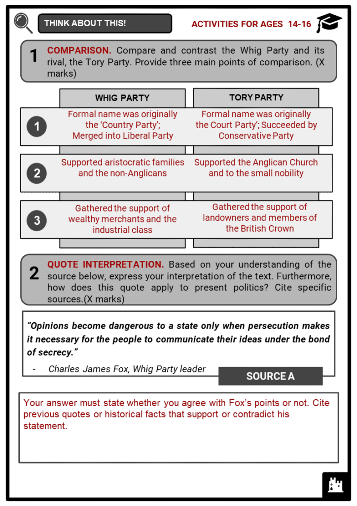 The Whig Party Student Activities & Answer Guide 4