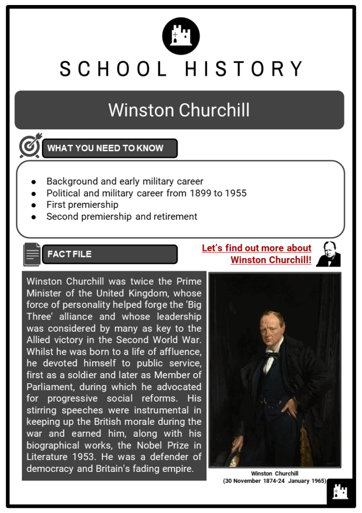 Winston Churchill Resource Collection 1