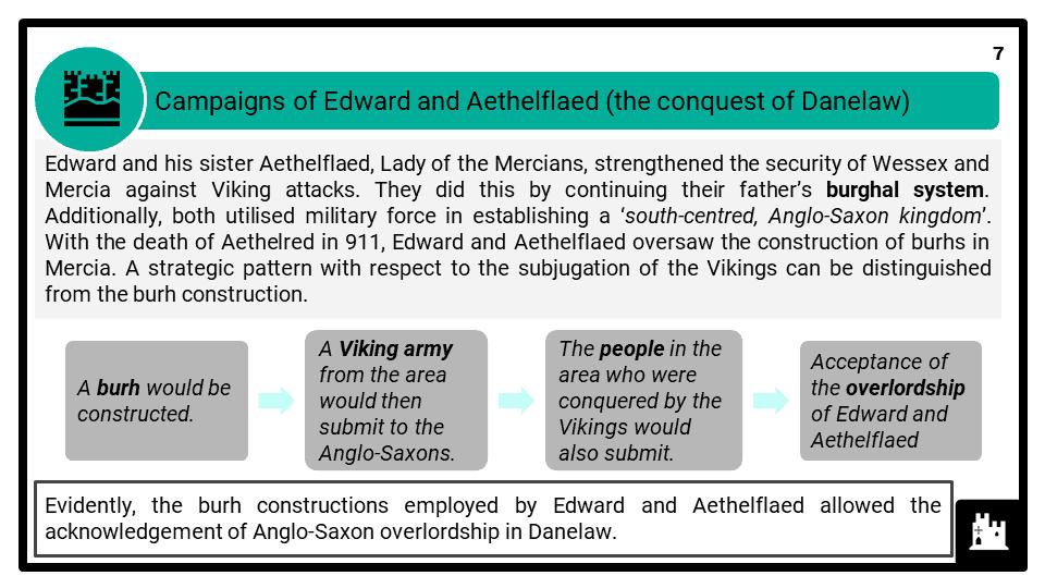 A Level Edward the Elder, 899-924 Presentation 3