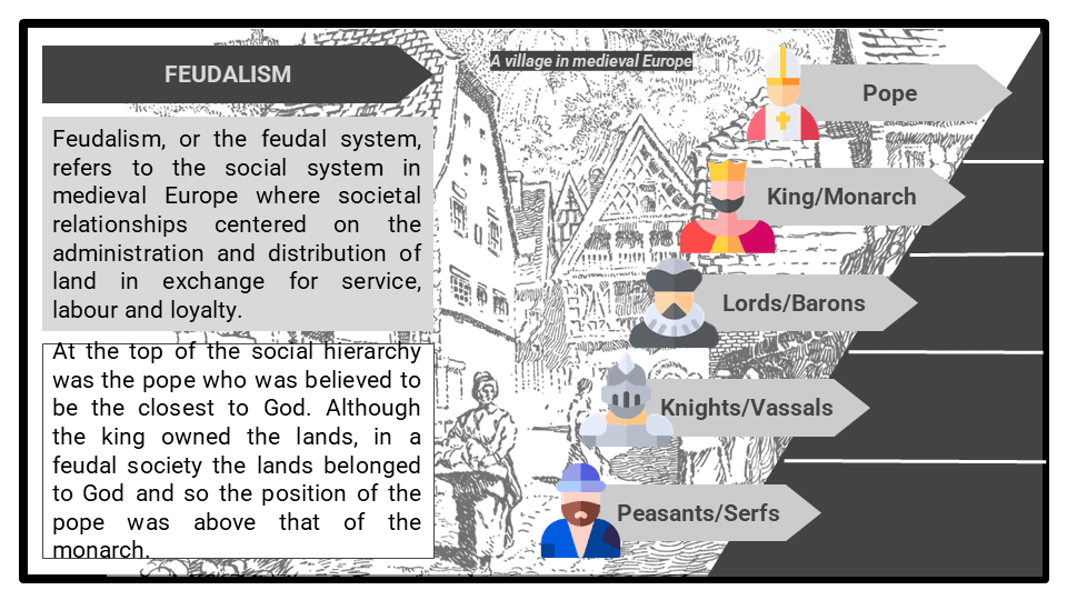A Level The causes and nature of the heretical movements Presentation 2