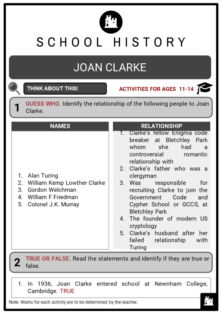 Joan Clarke Student Activities & Answer Guide 2