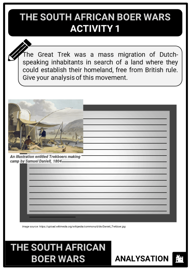 KS3_Area 3_The South African Boer Wars_Activity 1