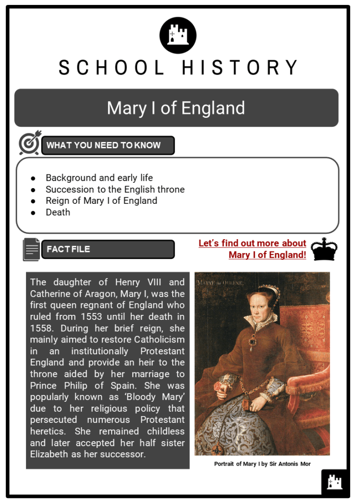 Mary I of England Resource Collection 1