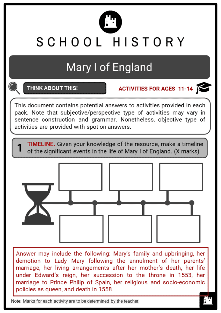 Mary I of England Student Activities & Answer Guide 2