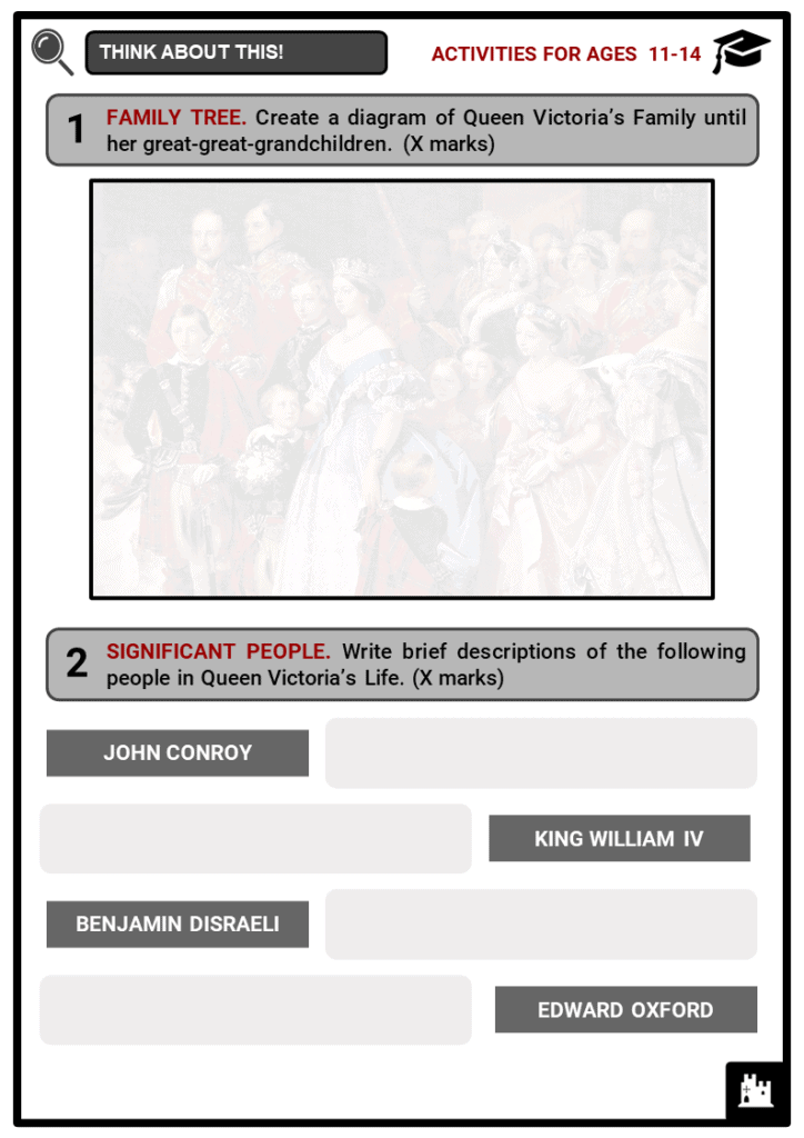 Queen Victoria Student Activities & Answer Guide 1