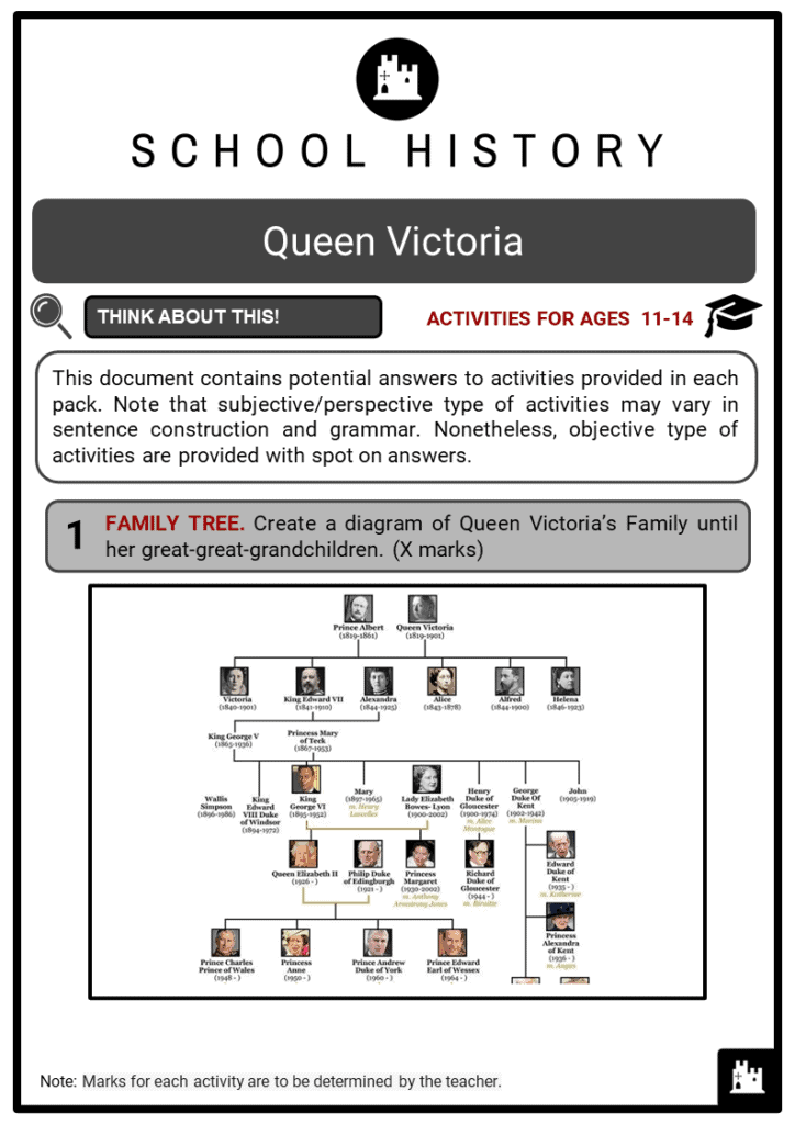 Queen Victoria Student Activities & Answer Guide 2