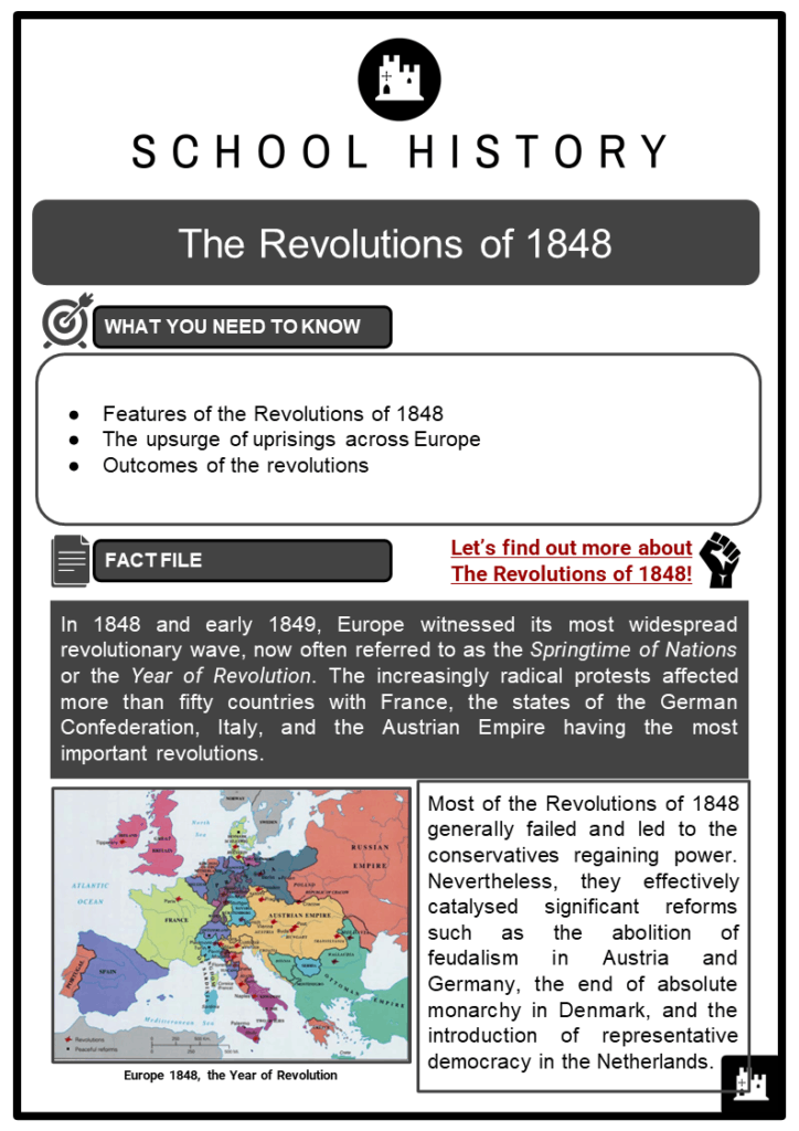 The Revolutions of 1848 Resource Collection 1