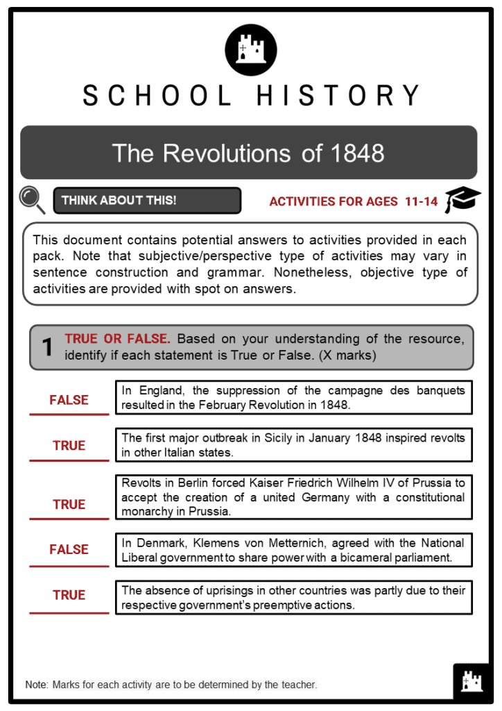The Revolutions of 1848 Student Activities & Answer Guide 2