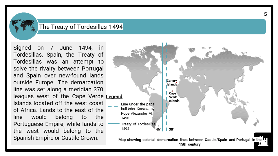A Level Portuguese encounters and conquest Presentation 1